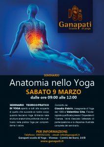Ganapati-Anatomia nello Yoga